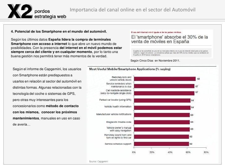 Importancia del canal online en el sector del Automóvil4. Potencial de los Smartphone en el mundo del automóvil.Según los ...