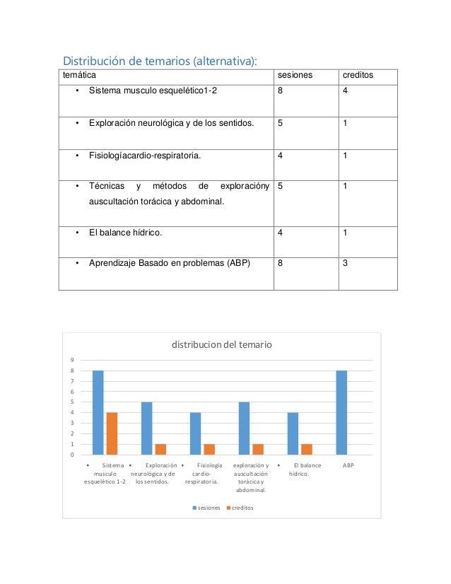 Lujoso Anatomía Y Fisiología 2 Examen 1 Composición - Imágenes de ...