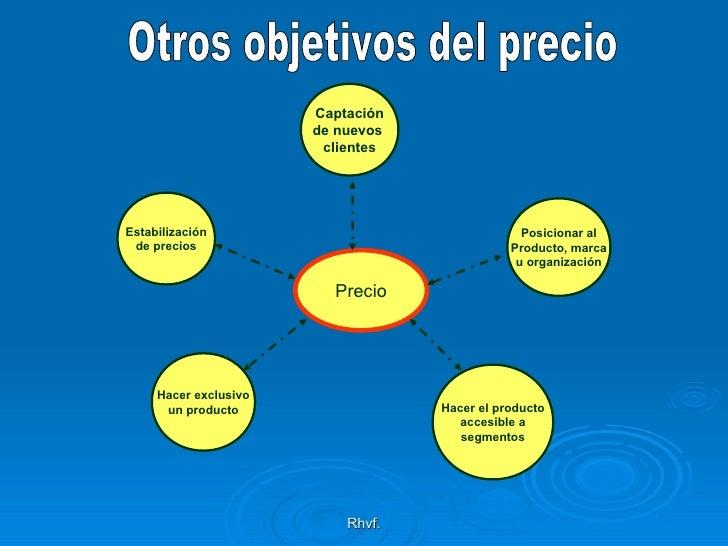 Rhvf. Otros objetivos del precio Precio Estabilización de precios Captación de nuevos  clientes Posicionar al Producto, ma...