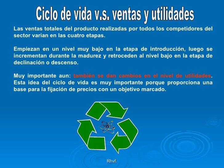 Rhvf. Ciclo de vida v.s. ventas y utilidades Las ventas totales del producto realizadas por todos los competidores del sec...