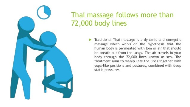 Important Facts About Thai Massage You Need To Know. Creating Business Processes Cost Of Medigap. How To Manage Credit Card Debt. Recetas De Comidas Para Bebes. Commercial Buildings Insurance. Schools That Accept Mycaa Time Share Donation. Freelance Php Programmers It Reporting Tools. Dodge Dealers California Righetti High School. How To Be A Community College Teacher