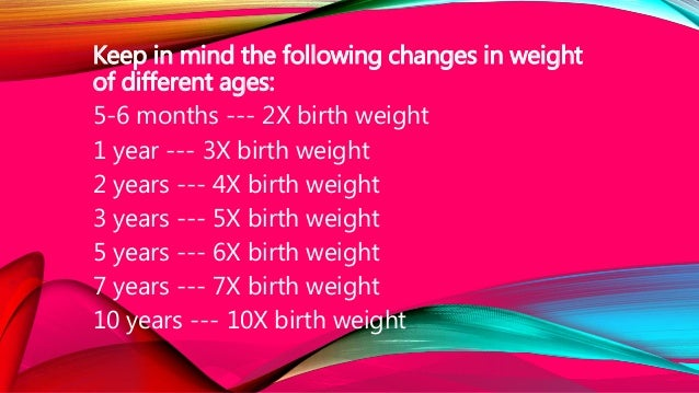 Keep in mind the following changes in weight of different ages: 5-6 months --- 2X birth weight 1 year --- 3X birth weight ...