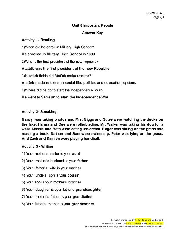 Important People Unit Answer Key PE MC EAE Page2 1 Template Created By Yolanda Cabre Under