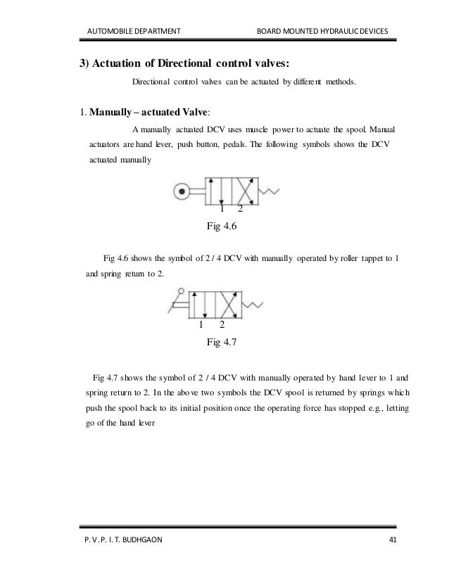 hydraulic devices Important project report 1 – Six Types of Chemical Reaction Worksheet Answers