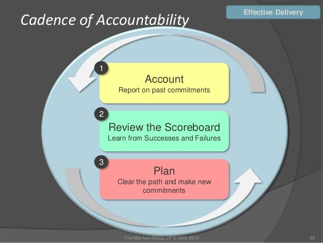accountability and being on time What is the importance of accountability in the the importance of accountability, are being on time been in that being on time is the most.