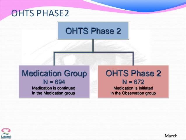 OHTS PHASE2 March OHTS Phase 2 Medication Group N = 694 Medication is continued in the Medication group OHTS Phase 2 N = 6...