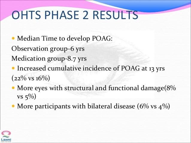 OHTS PHASE 2 RESULTS  Median Time to develop POAG: Observation group-6 yrs Medication group-8.7 yrs  Increased cumulativ...