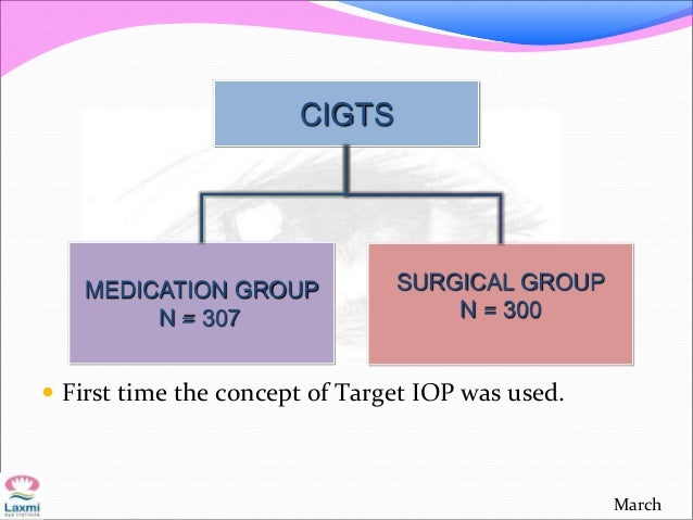  First time the concept of Target IOP was used. March CIGTS MEDICATION GROUP N = 307 SURGICAL GROUP N = 300