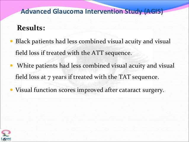 Advanced Glaucoma Intervention Study (AGIS) Results:  Black patients had less combined visual acuity and visual field los...