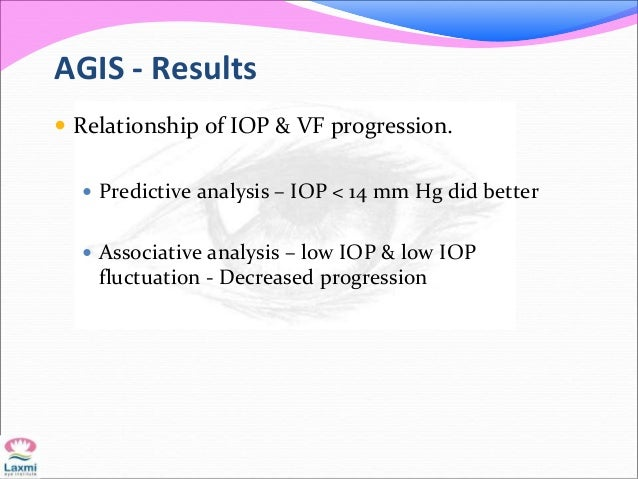 AGIS - Results  Relationship of IOP & VF progression.  Predictive analysis – IOP < 14 mm Hg did better  Associative ana...