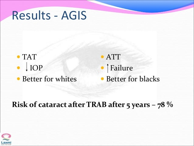 Results - AGIS  TAT  IOP  Better for whites  ATT  Failure  Better for blacks Risk of cataract after TRAB after 5 yea...