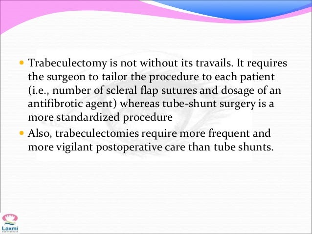  Trabeculectomy is not without its travails. It requires the surgeon to tailor the procedure to each patient (i.e., numbe...