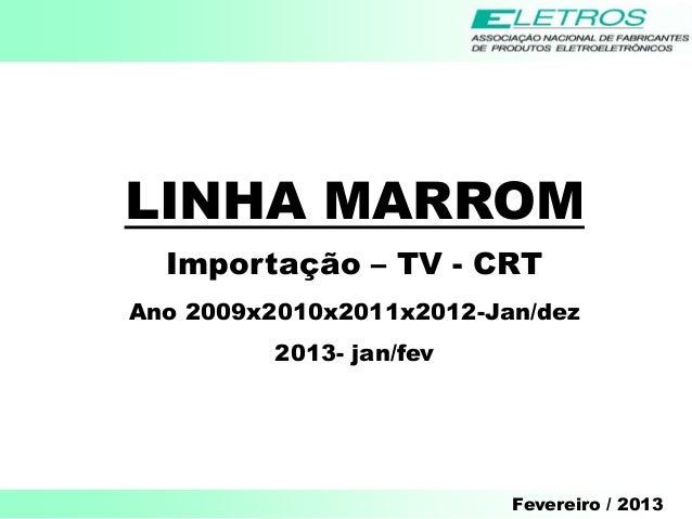 LINHA MARROM  Importação – TV - CRTAno 2009x2010x2011x2012-Jan/dez          2013- jan/fev                          Feverei...
