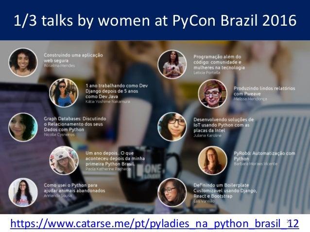 1/3 talks by women at PyCon Brazil 2016 https://www.catarse.me/pt/pyladies_na_python_brasil_1212