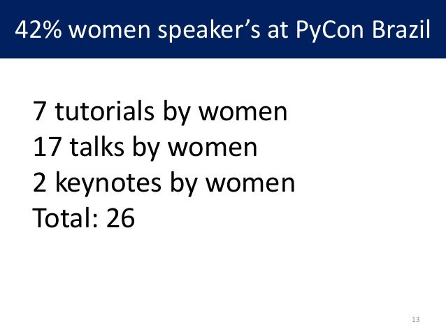 42% women speaker's at PyCon Brazil 13 7 tutorials by women 17 talks by women 2 keynotes by women Total: 26