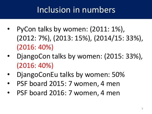 Inclusion in numbers • PyCon talks by women: (2011: 1%), (2012: 7%), (2013: 15%), (2014/15: 33%), (2016: 40%) • DjangoCon ...