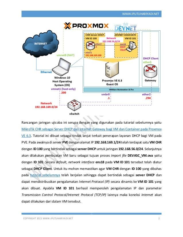 COPYRIGHT 2021 WWW.IPUTUHARIYADI.NET 2 WWW.IPUTUHARIYADI.NET Rancangan jaringan ujicoba ini serupa dengan yang digunakan p...