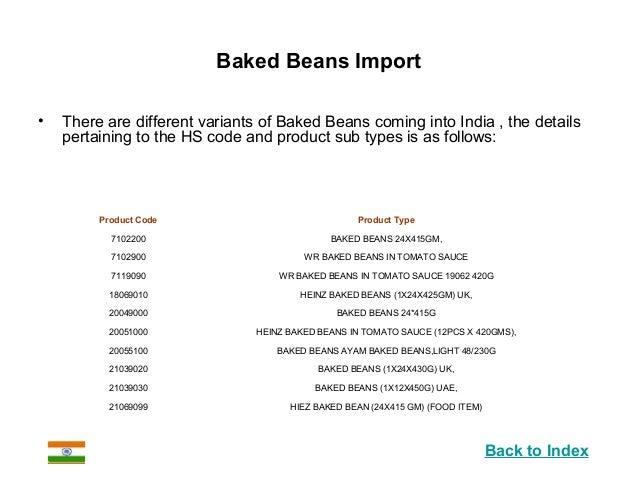 Imported food market India
