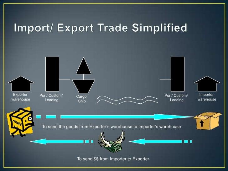 Exporter   Port/ Custom/                                               Port/ Custom/    Importer                          ...