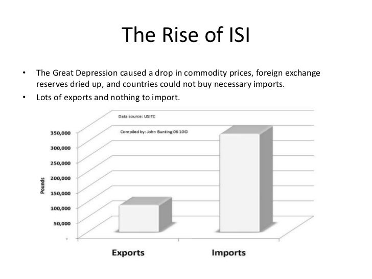 export promotion strategy vs import substitution Export-oriented industrialization  export-led growth is an economic strategy used by some  continued with import substitution industrialization,.