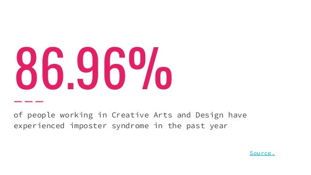 86.96% of people working in Creative Arts and Design have experienced imposter syndrome in the past year Source.