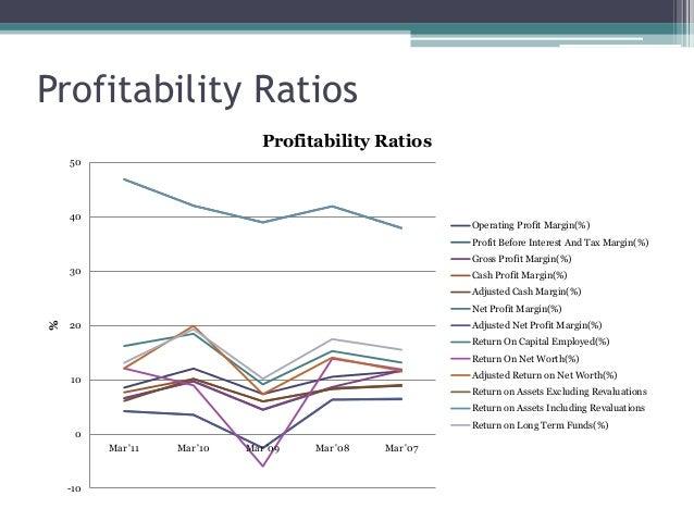 Profitability Ratios -10 0 10 20 30 40 50 Mar '11 Mar '10 Mar '09 Mar '08 Mar '07 % Profitability Ratios Operating Profit ...