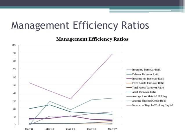 Management Efficiency Ratios 0 10 20 30 40 50 60 70 80 90 100 Mar '11 Mar '10 Mar '09 Mar '08 Mar '07 Management Efficienc...