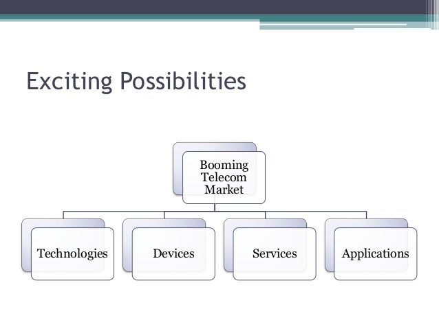 Exciting Possibilities Booming Telecom Market Technologies Devices Services Applications