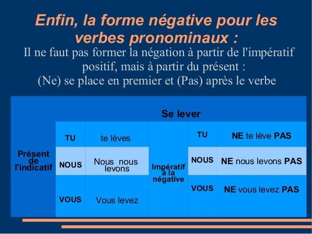 Enfin, la forme négative pour les         verbes pronominaux :  Il ne faut pas former la négation à partir de limpératif  ...