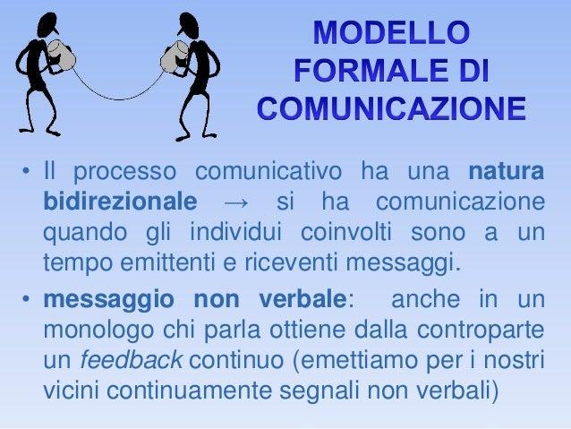 larte di comunicare xiqrofcw