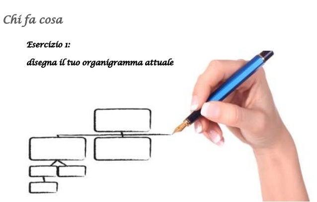 business plan laboratorio odontotecnico