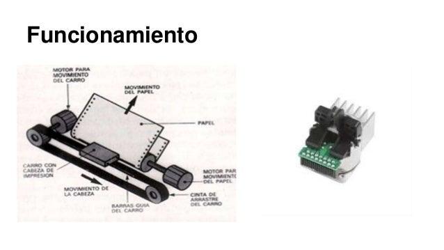 Impresoras Matriciales