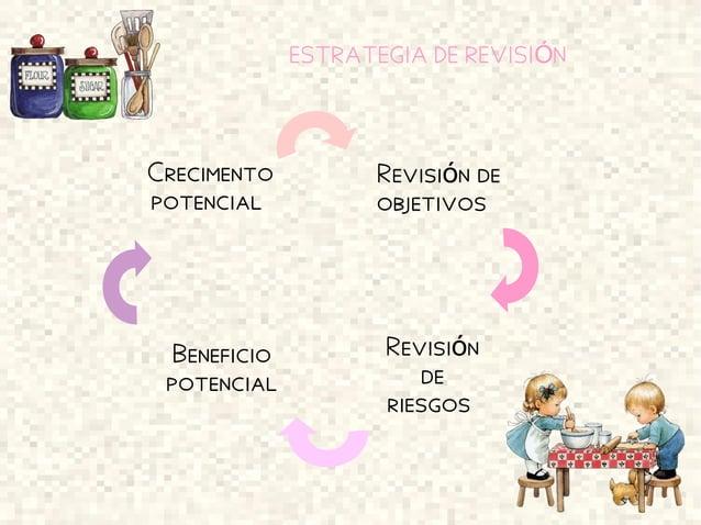 ESTRATEGIA DE REVISI NÓ Crecimento potencial Revisi n deó objetivos Revisi nó de riesgos Beneficio potencial