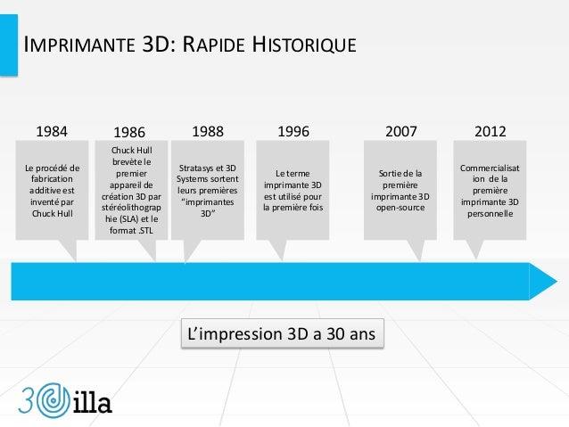 Introduction l 39 impression 3d - Imprimante 3d fonctionnement ...