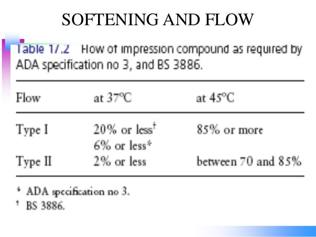SOFTENING AND FLOW