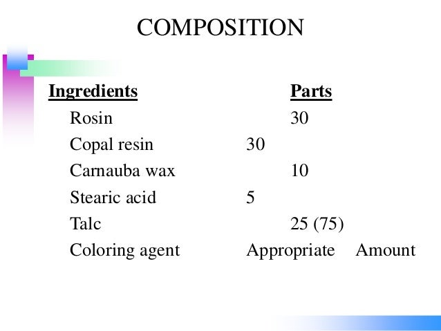 COMPOSITION Ingredients Parts Rosin 30 Copal resin 30 Carnauba wax 10 Stearic acid 5 Talc 25 (75) Coloring agent Appropria...