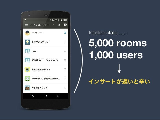 5,000 rooms 1,000 users インサートが遅いと辛い Initialize state……