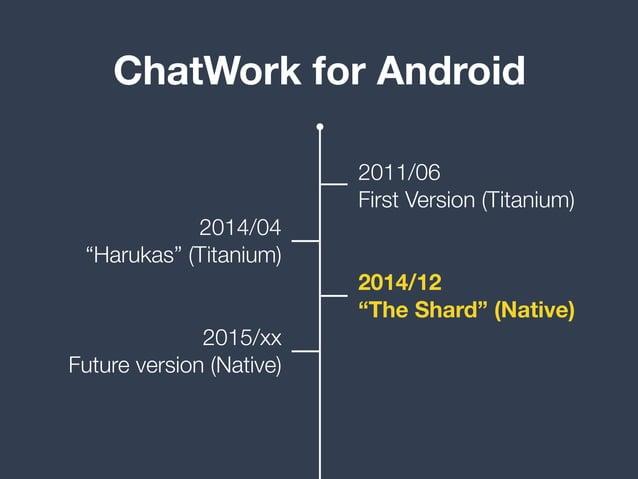 "ChatWork for Android 2011/06 First Version (Titanium) 2014/04 ""Harukas"" (Titanium) 2014/12 ""The Shard"" (Native) 2015/xx Fu..."