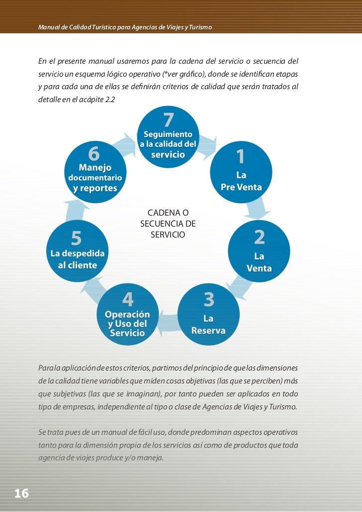 Manual de Calidad Turística para Agencias de Viajes y Turismo     En el presente manual usaremos para la cadena del servic...