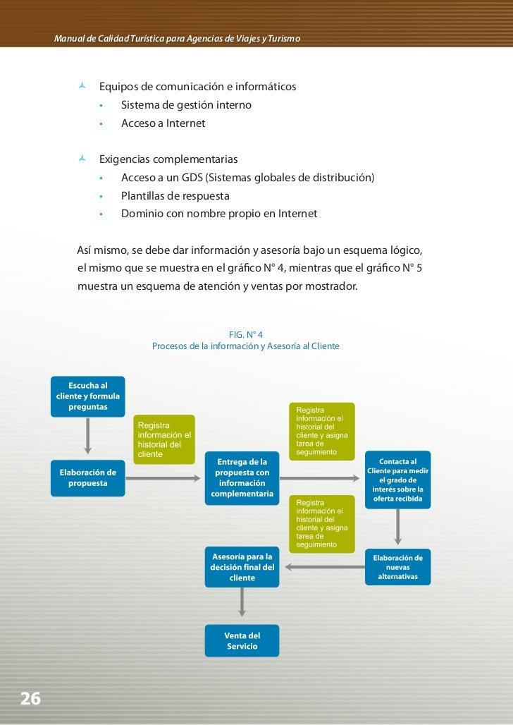 FIG. N° 5             Etapas de Atención al Cliente en una Agencia de Viajesb)   En la función PRODUCCIÓN/OPERACIÓN, las a...
