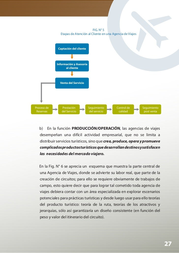 Manual de Calidad Turística para Agencias de Viajes y Turismo                                              FIG. N° 6      ...