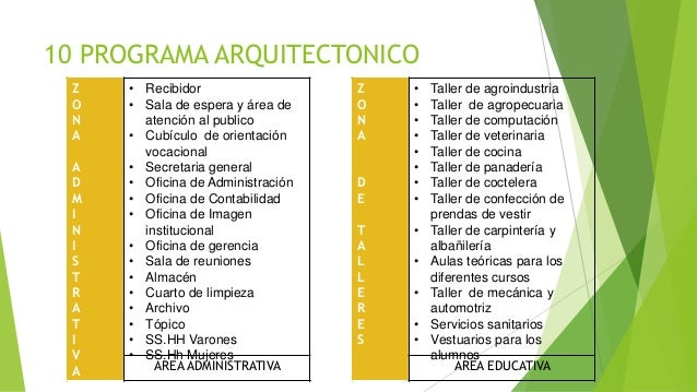 Analisis foda de villa primavera for Programa arquitectonico