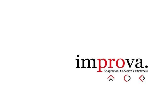 improsofía by