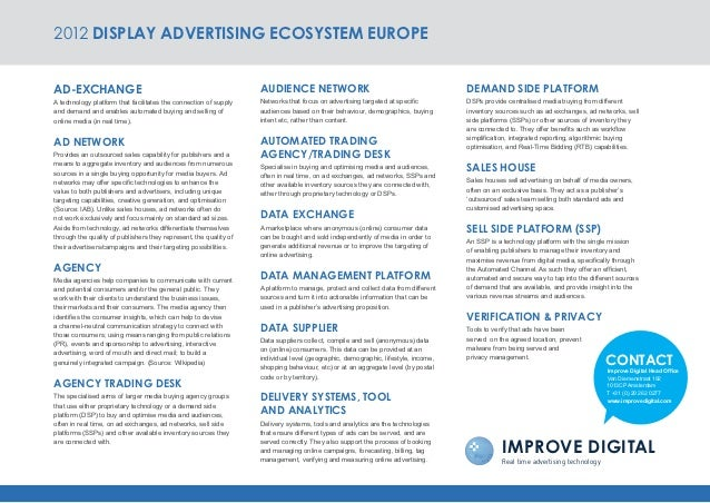 2012 DISPLAY ADVERTISING ECOSYSTEM EUROPEAD-EXCHANGE                                                        AUDIENCE NETwO...