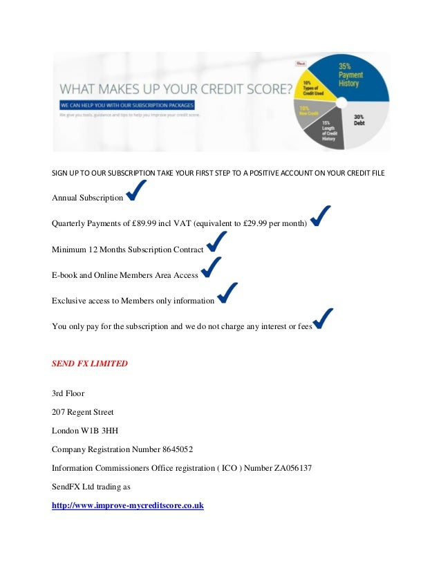 Rating my credit Credit Scores