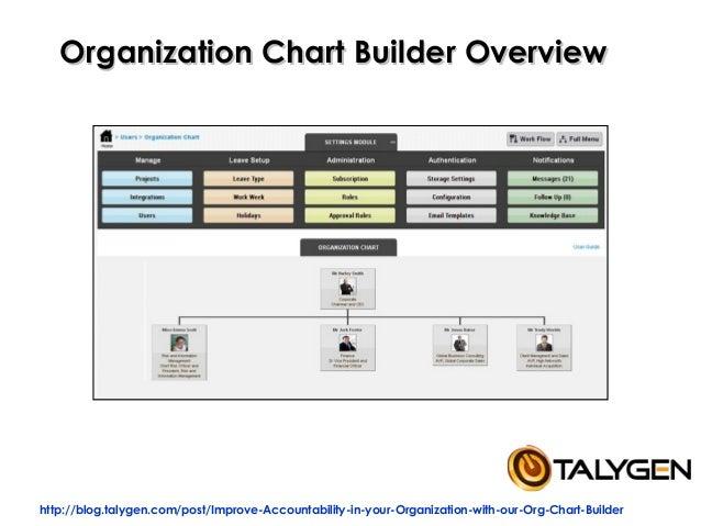 organization chart builder overvieworganization - Organisational Chart Creator