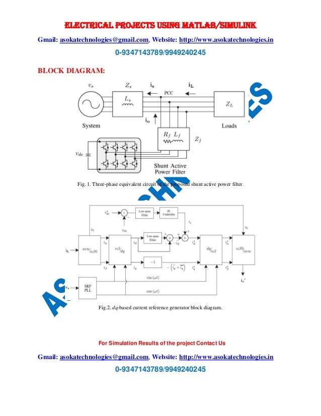 Improved Active Power Filter Performance For Renewable Power Generati U2026