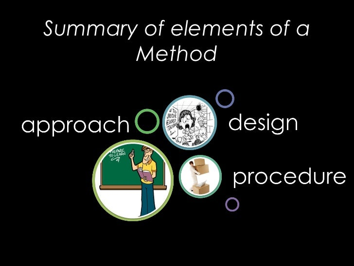 Summary of elements of a       Method