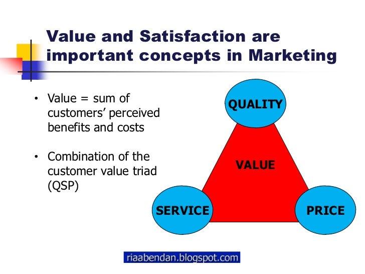 customer perceived value kotler Relationship process (kotler & keller, 2006  according to kotler & keller (2006),  the  perceived value is a preceding element to customer.