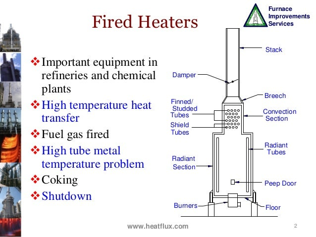 Improve Fired Heaters Performance And Reliabilty on fire damper